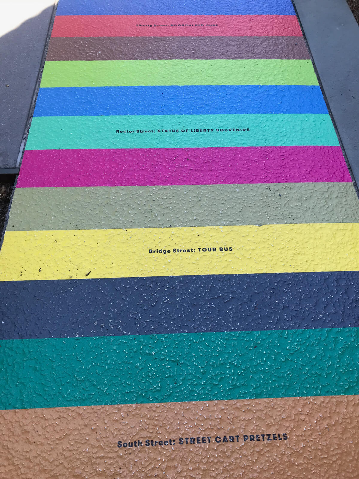 A close shot of a path painted in horizontal stripes in different colours. Some of the coloured areas are labelled with different street names and locations