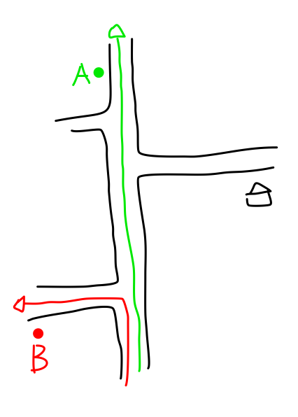 Diagram of bus stops